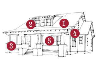 Craftsman | Jackson's Grant on Williams Creek – Carmel, Indiana on gable end design, eyebrow design, dutch hip roof design, gable house designs, gable and valley roof style, gable roof construction details, gable roof construction connectors, gable mansard design, gable deck design, small home office design, gable roof addition, garage roof design, gable end bracing florida, gable porch design, gable truss design, gable roof design, gable soffit design, gable roof construction plans, gable awning design, gable metal roof,